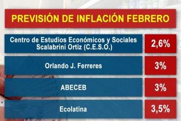 La inflación no cede: consultoras prevén que febrero cerrará con suba del 3,5%