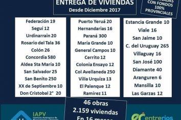 46 OBRAS por 2.159 VIVIENDAS