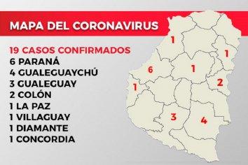 No se registraron nuevos de casos de COVID-19 en la provincia