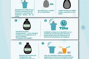 Entre Ríos: un proyecto que fortalece las capacidades locales a partir de la gestión de residuos sólidos domiciliarios