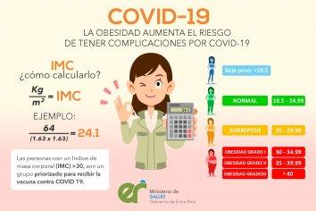 La obesidad puede agravar la infección por Covid-19